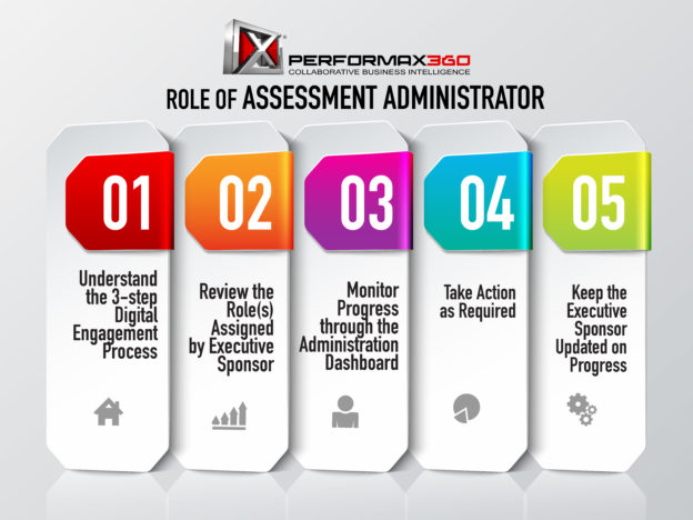 Role of the Assessment Administrator (AA) course image