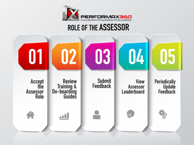 Role of the Assessor (Stakeholder) course image