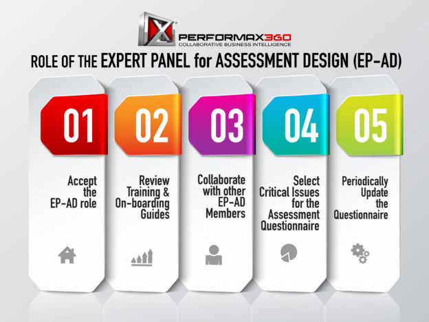 Role of Expert Panel for Assessment Design (EP-AD) course image
