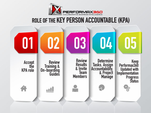Role of the Key Person Accountable (KPA) course image